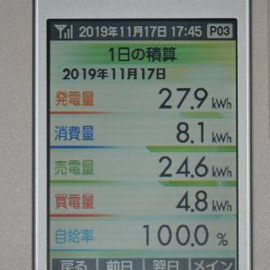 11月17日(日)の発電結果