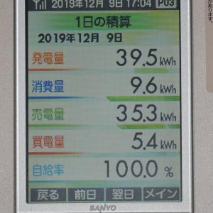 12月9日(月)の発電結果