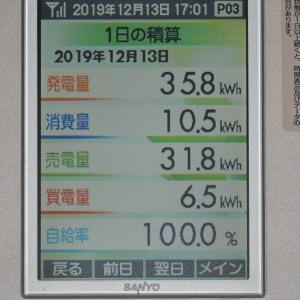 12月13日(金)の発電結果