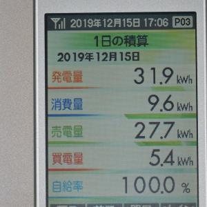 12月15日(日)の発電結果