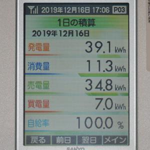 12月16日(月)の発電結果