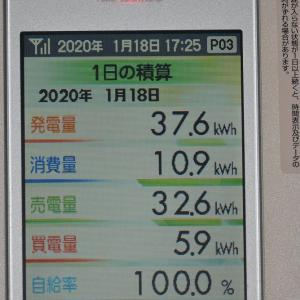1月18日(土)の発電結果