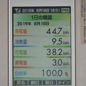 8月18日(日)の発電結果