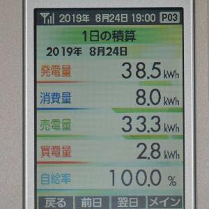 8月24日(土)の発電結果