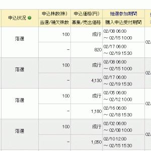 【死屍累々】みずほ証券IPO
