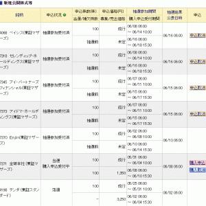 【IPO当選~みずほ証券のネット抽選枠で初めて!】全研本社(7371)
