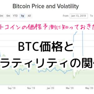 低ボラティリティが続くビットコイン。価格予測に知っておきたい「BTC価格とボラティリティの関係」を歴史から学ぶ