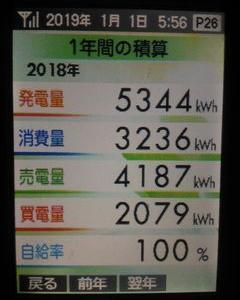 太陽光発電2018年締めデータ(日射量110.9%補正後初年度対比90.3%)