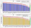 全国の全天日射量・日照時間 10月最終版(平年以上は48中23箇所)