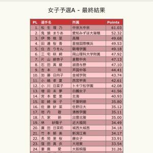 2021インターハイ フィギュアスケート女子予選A