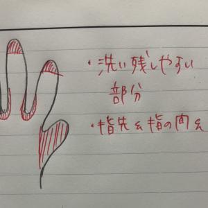ウイルス対策の手洗い法☆PMK吉祥寺店