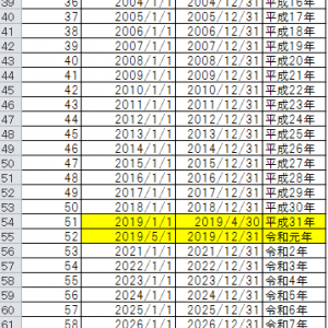 Accessで西暦→和暦表示(令和対応)