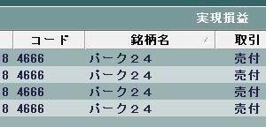 パーク24の決算発表と…(´-ω-`)