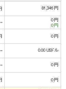 配当の記録 2021年3月(;^ω^)