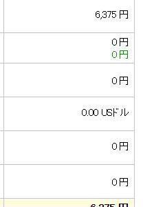 配当の記録 2021年5月(´・ω・`)