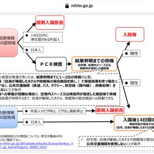 これから日本に帰国される方へ・日本の空港での検疫の最新状況