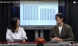 東京都民のための地方経済再生を!