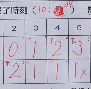 釧路市学童野球新人戦大会25日の結果