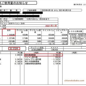 電気料金3万円!床暖房+エアコンのハイブリッド運転