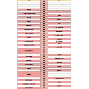 HALLOWEEN BALL2019 time table!!
