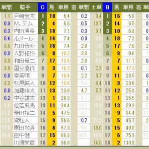 3919 ▼RFC競馬2016 - 158 -  2016.12.04