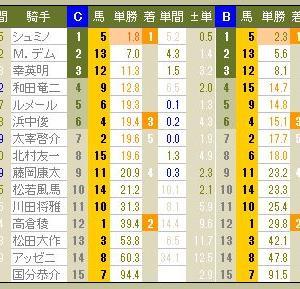 3926 ▼RFC競馬2016 - 165 -  2016.12.23
