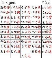 日本史の「発明発見」24 イロハのイの字は?