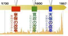 日本史の「信仰」20 江戸幕府は朱子学症候群