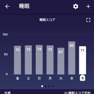 日本人は睡眠時間が少ないらしい