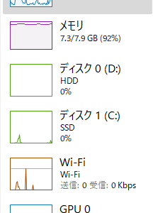 Windows11 がメモリ8GBで足りなかった件