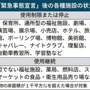緊急事態宣言 2020年令和2年4月8日(新型コロナウイルス(コビット19