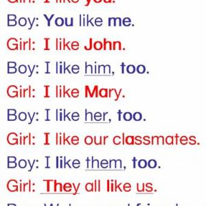 I Like You, Him, Her, and Them, too! 英語チャンツ