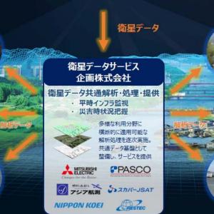 新会社設立 衛星データサービス企画株式会社