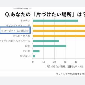 福井テレビのクローゼットオーガナイズ模様レポ