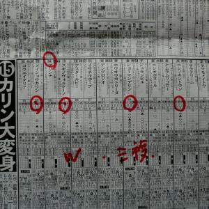 競馬祝勝会~福島11R
