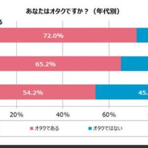 【悲報】日本、キモオタに征服されるwwwwwwwwwwww