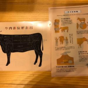 肉のファイル