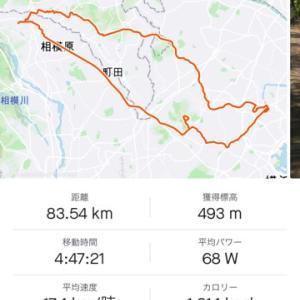 里山ガーデン→ 羽沢横浜国大駅 → 新横浜リサイクルガーデン