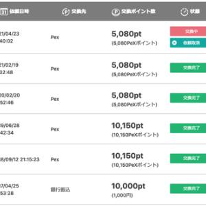 500円換金【アメフリ(旧名:i2iポイント)】