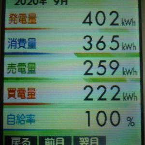 9月の発電結果