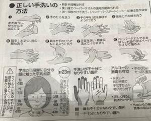正しい手洗いとマスクの正しい方法