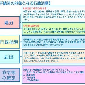 基礎力完成マスター行政法 13-15