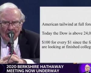 2020年バークシャー株主総会(15)わが上司ベン・グレアムの答弁