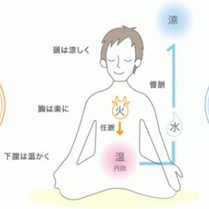 【体と心と脳が健康になる「水昇火降」の原理】