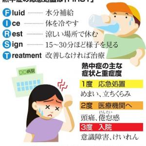 Tokyo Medical Association