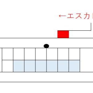 やっぱりね・・・  コストコ三郷倉庫店