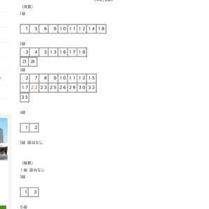 第214 回日本商工会議所珠算能力検定試験