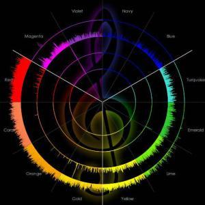【地球の声】を聞いてみた≪声紋分析≫