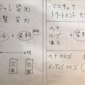 鴨宮 美容院 小田原 美容院 anima【迷わないカラーの選び方・保存版】