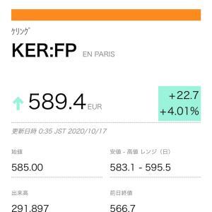 【欧州株投資】またもやケリング投資のタイミング逃す(゚∀゚)